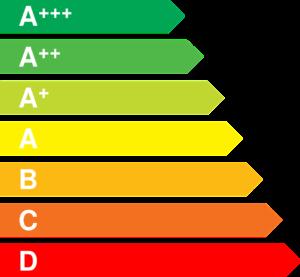 Illustration table de consommation d énergie